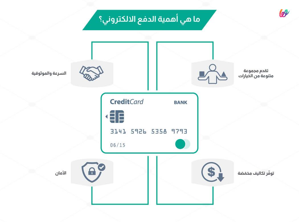اهمية الدفع الالكتروني - منصة ويلت
