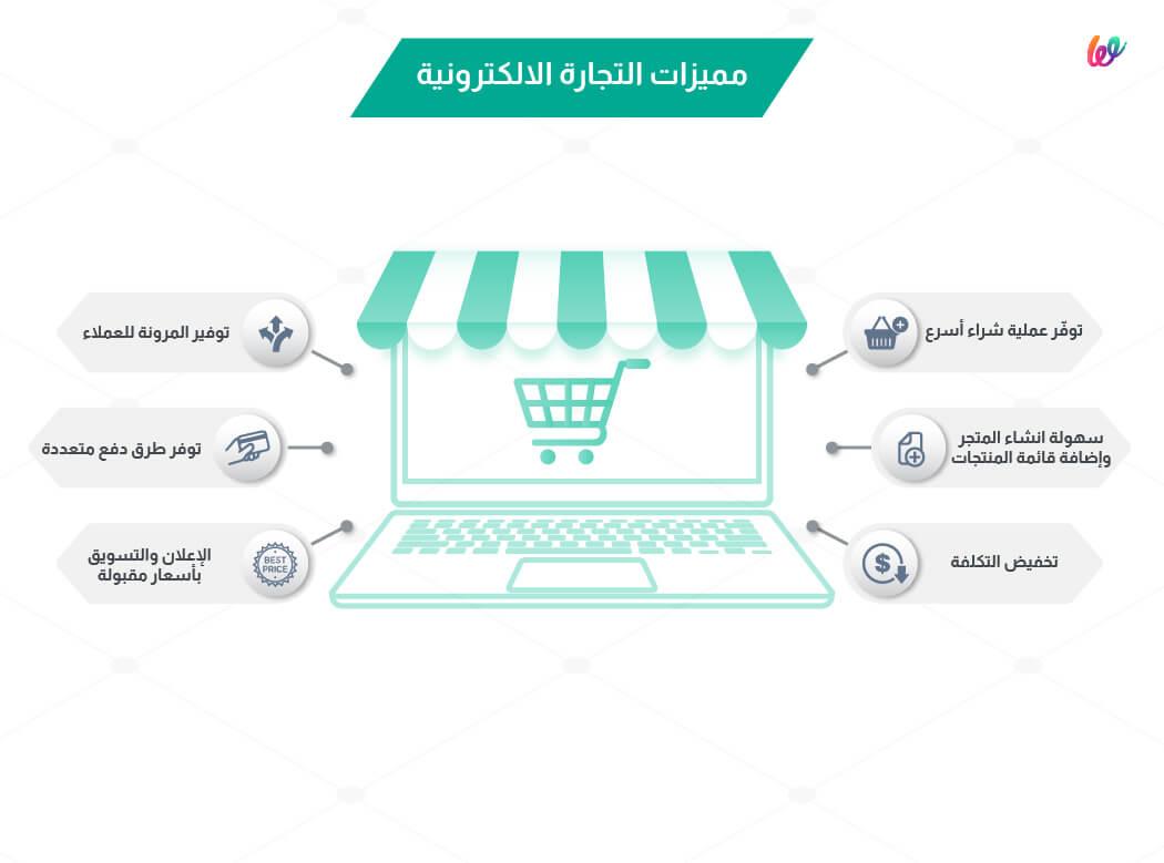 مميزات التجارة الالكترونية - منصة ويلت  wuilt