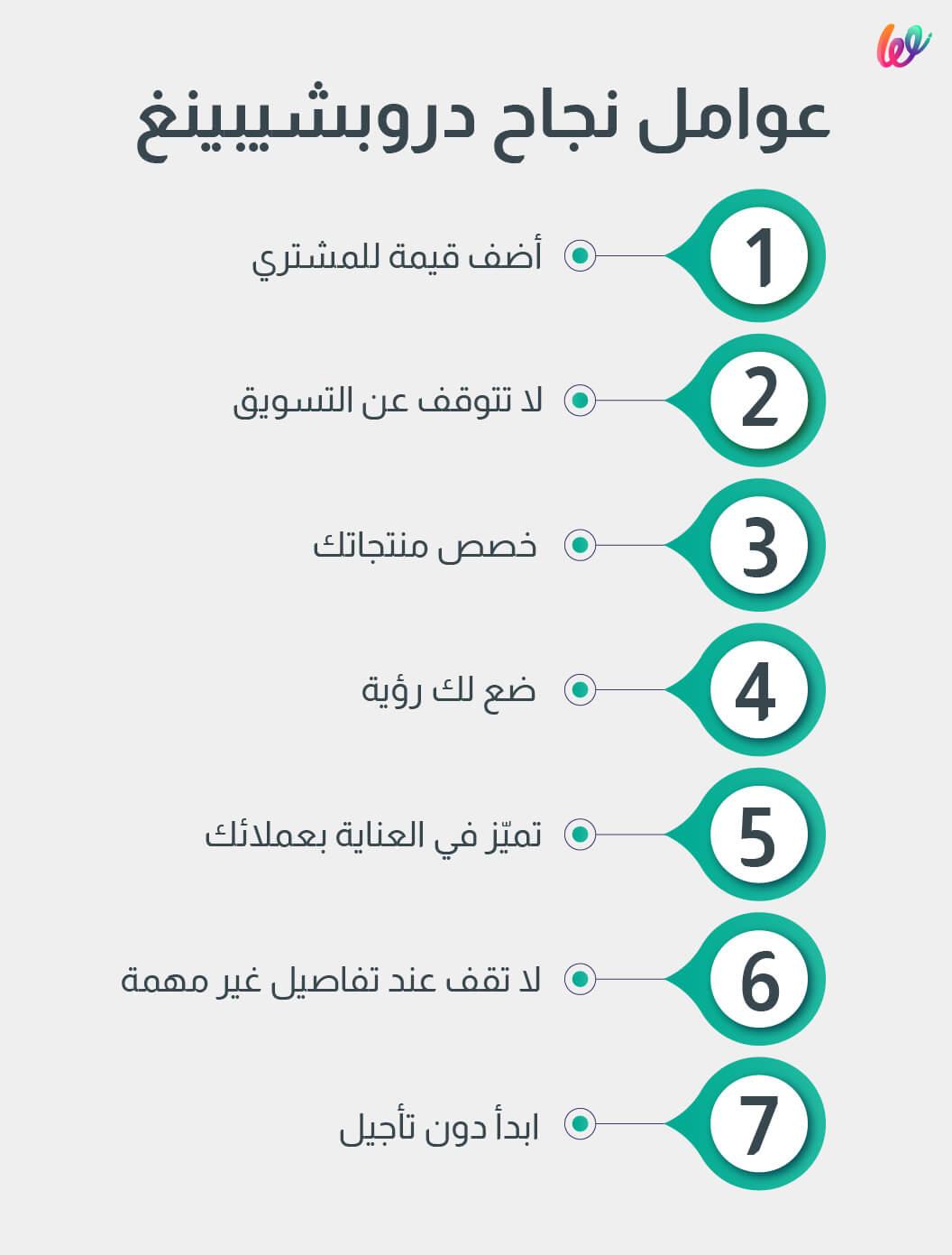 عوامل نجاح دروبشيبينغ