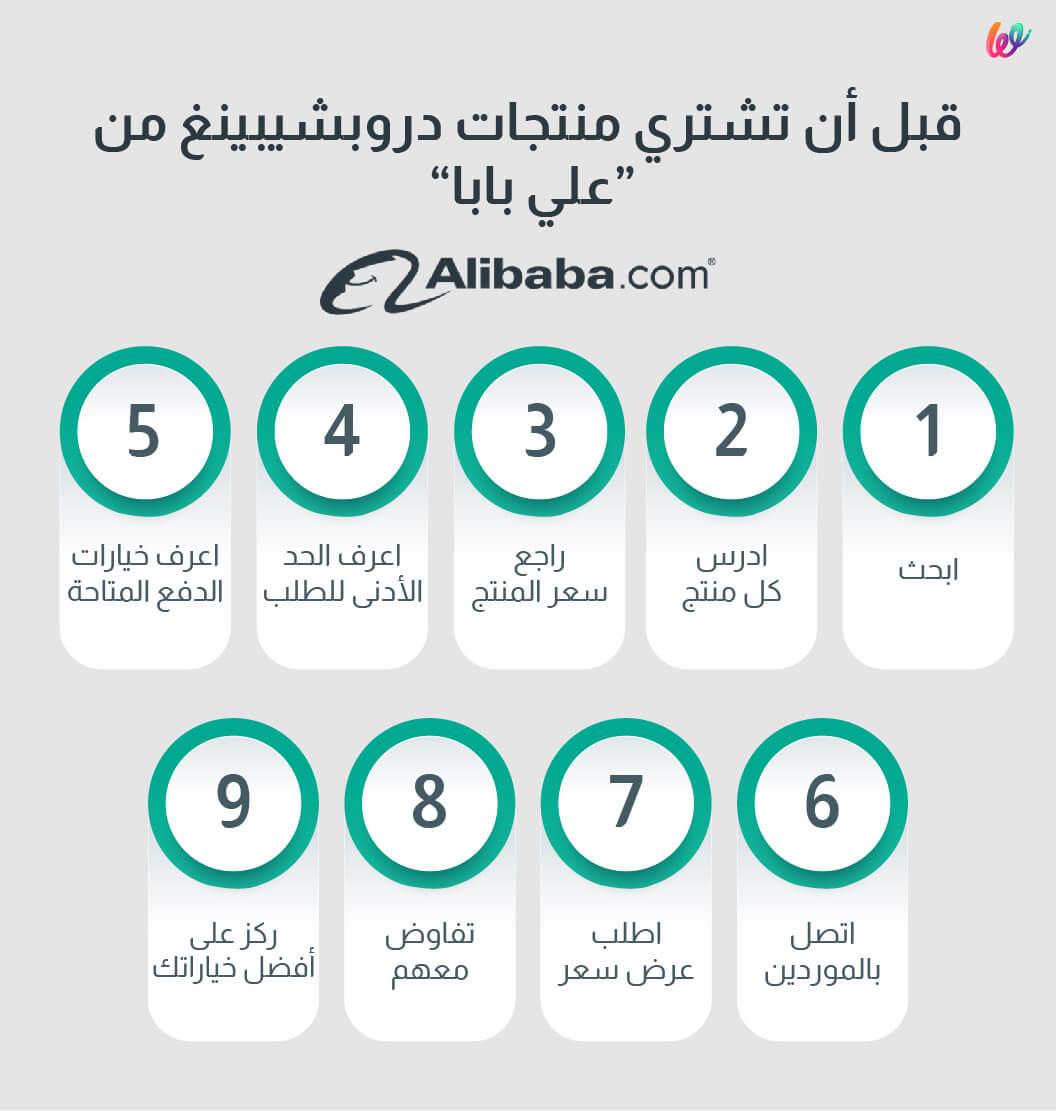 منتجات دروبشيبينغ من علي بابا