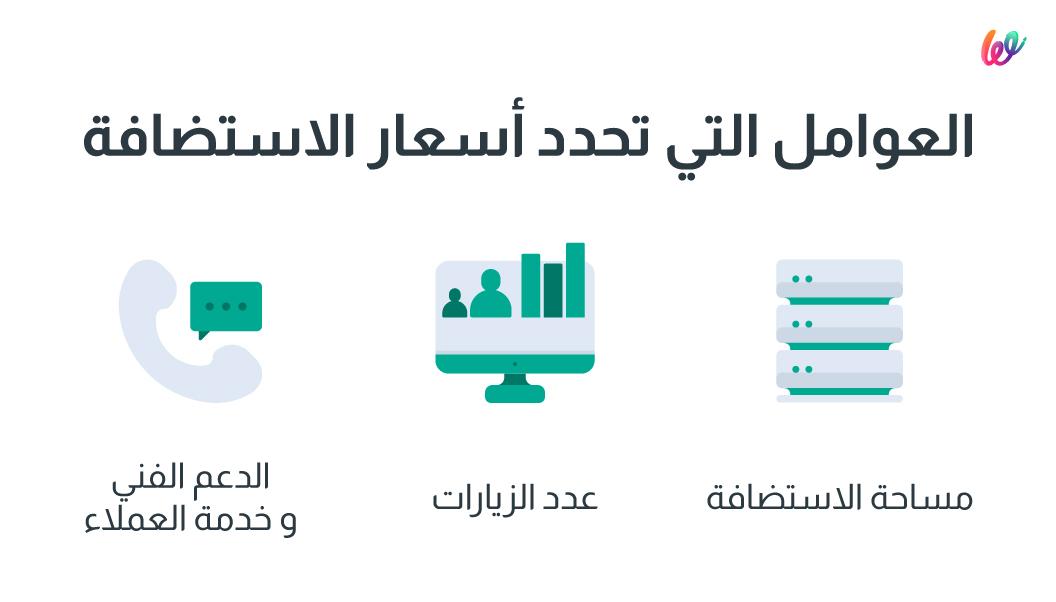 كيفية تحديد اسعار استضافة المواقع